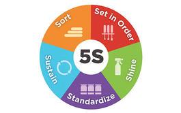 Curso en línea (Online) de 5S Orden y Limpieza