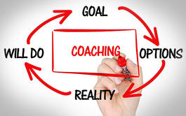 Intensivo de Coaching con EMDR