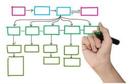 Curso Técnico online de Eficacia en la Organización